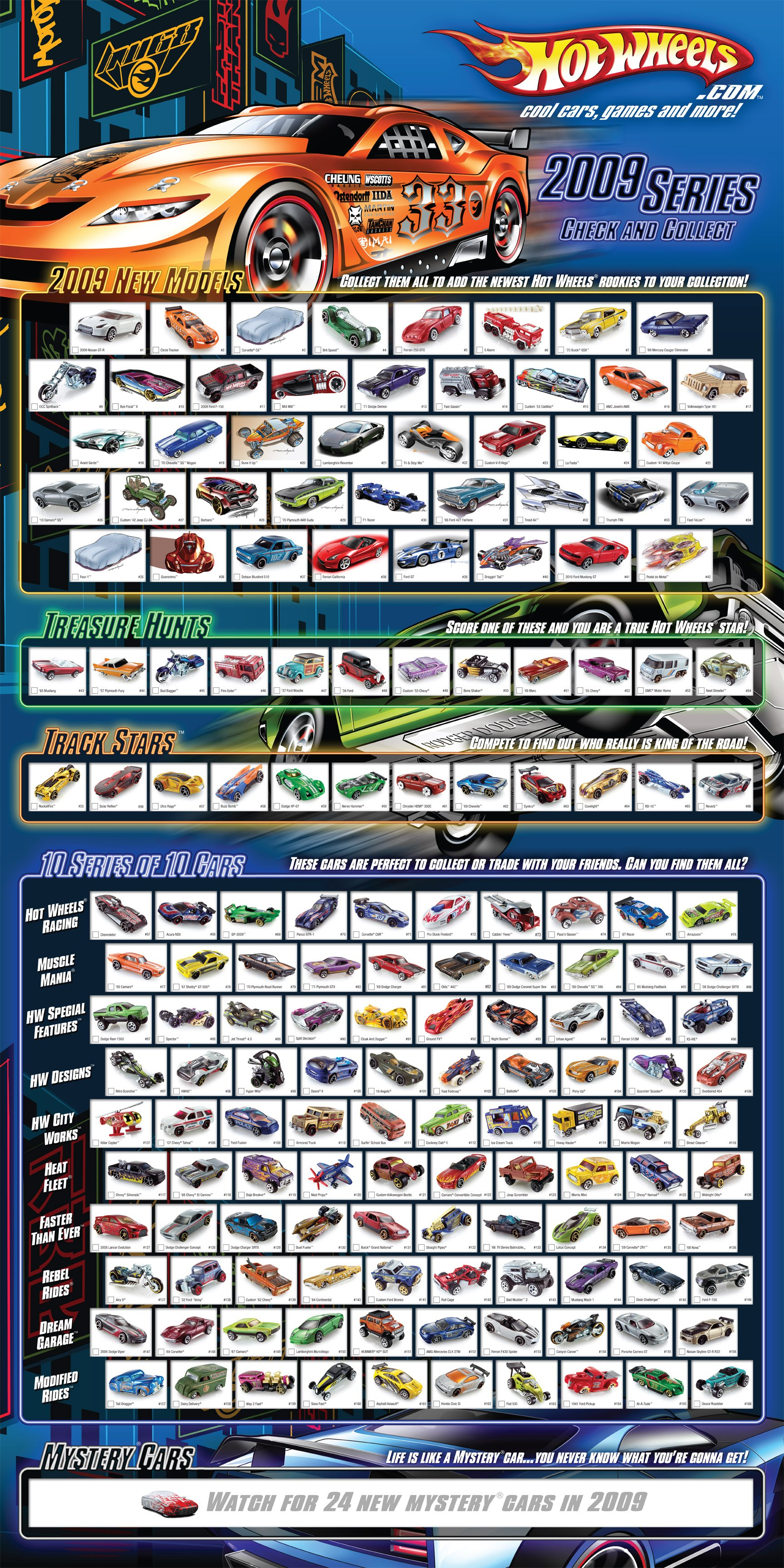Re: 2009 Hot Wheels List!